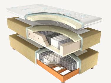 Colchón base - Set Metropolitan - Ensueños, tiendas de descanso