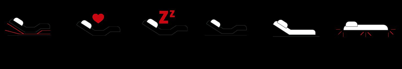 Diferentes posiciones del Boxspring Serie 2