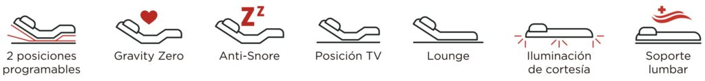 Serie 3 iconos