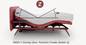 Gravity zero - Cama Finesse - Ensueños, tiendas de descanso