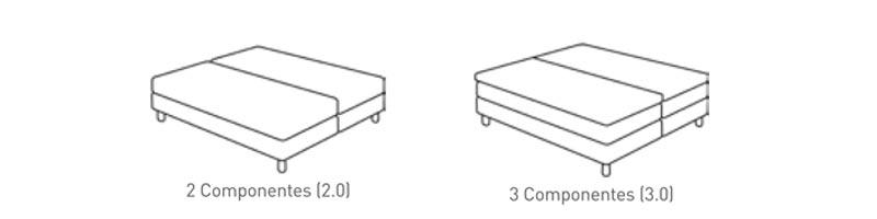 Dos modelos de los componentes de la Cama Versus