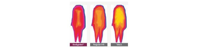 Control ideal de la temperatura a través de la regulación del calor en el colchón Bodyprint