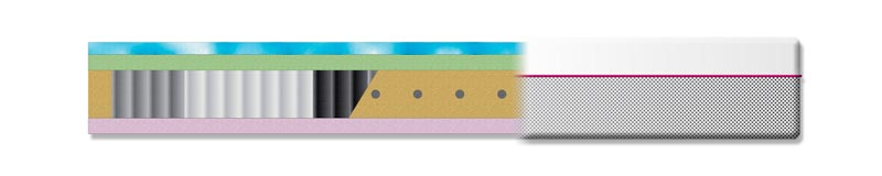 Composición de los materiales del interior del colchón Bodyprint Pocket