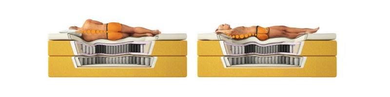 Posiciones boca arriba y de costado, las más recomendadas para tu descanso gracias al set Physio