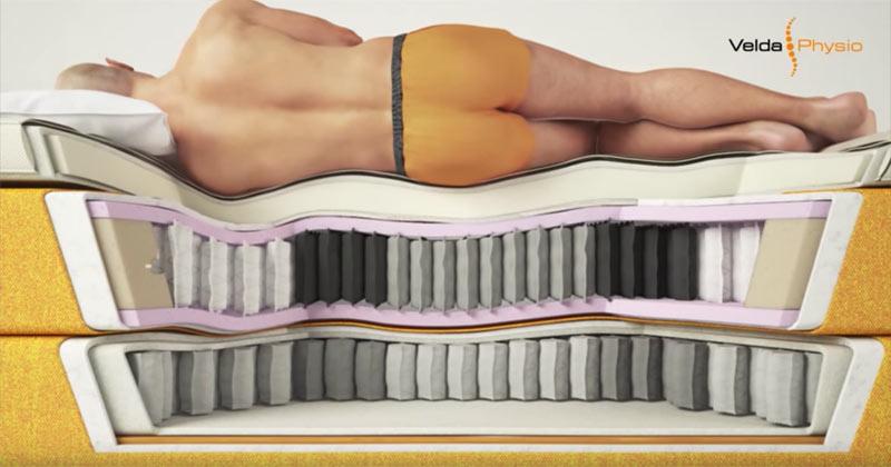 Correcta higiene postural con la cama Physio