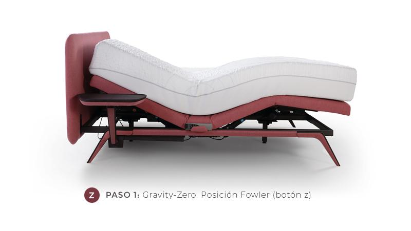 Colchón Gravity-Zero o Posición Fowler