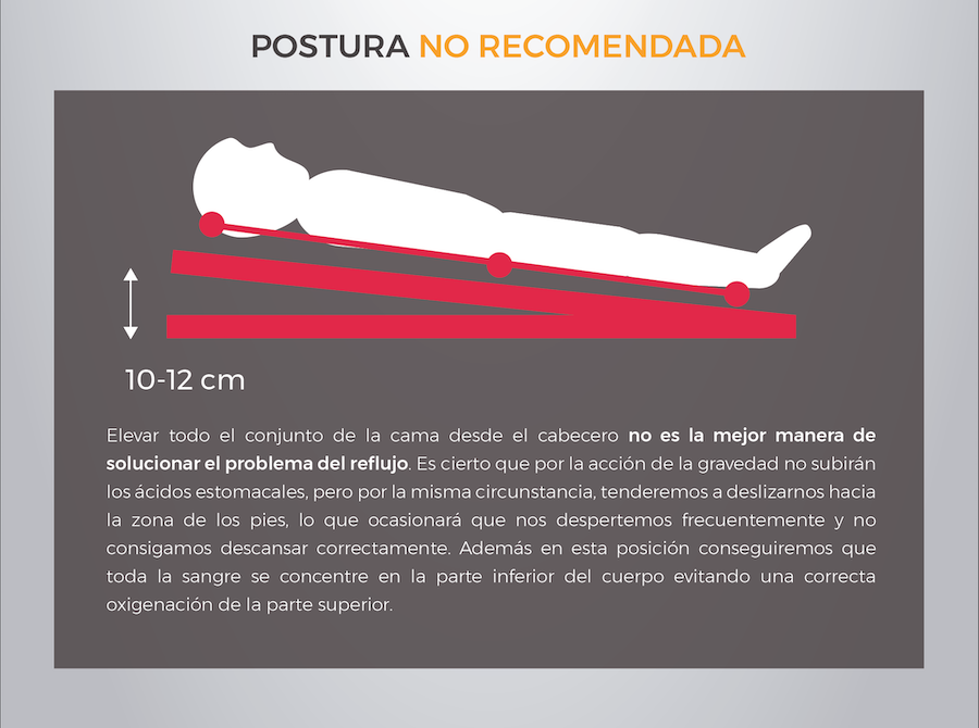 Postura no recomendada si tienes reflujo gastroesofágico